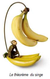 Le théorème du singe