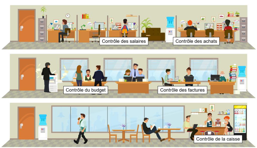 controle interne dans une entreprise pdf
