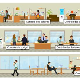 controles entreprise
