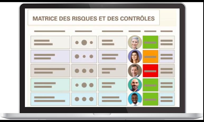 Risikomanagement, Gefahren und automatisierte Kontrollmitteln